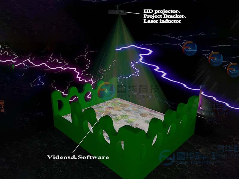 Fuhua interactive 3d projection mapping for kids for museum-2