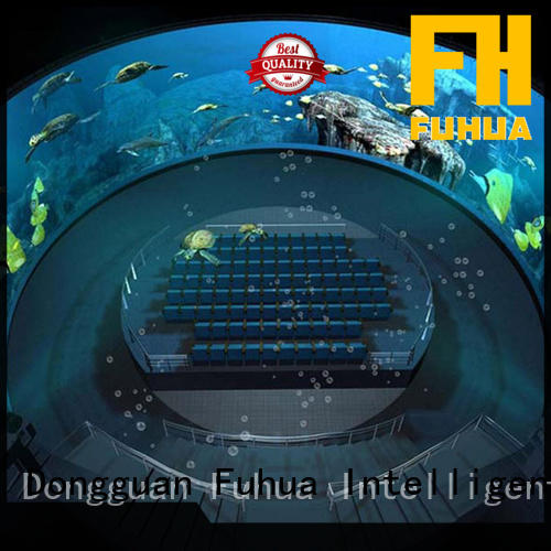fisheye projection dome Projector system Fuhua
