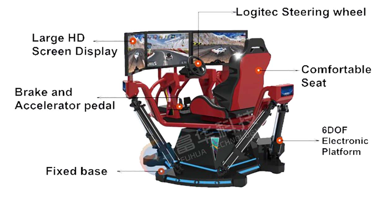 Fuhua screen vr racing car dynamic control technology for theme park-2
