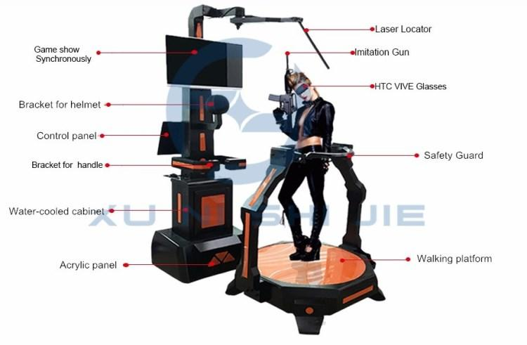 Fuhua high performance shooting game simulator dynamic control technology for market