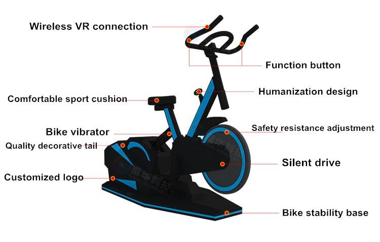 Fuhua health vr exercise games dynamic control for family