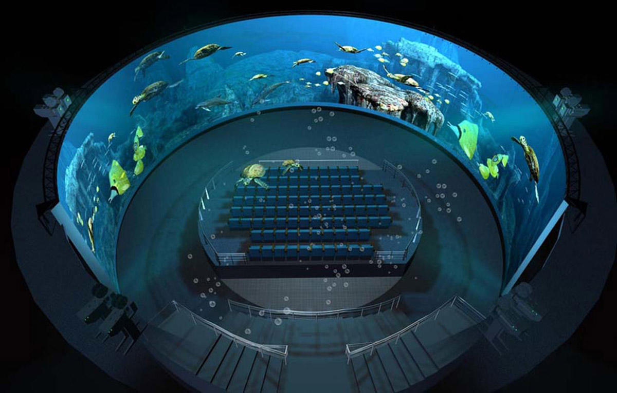 Fuhua High-tech dome cinema Projector system for museum
