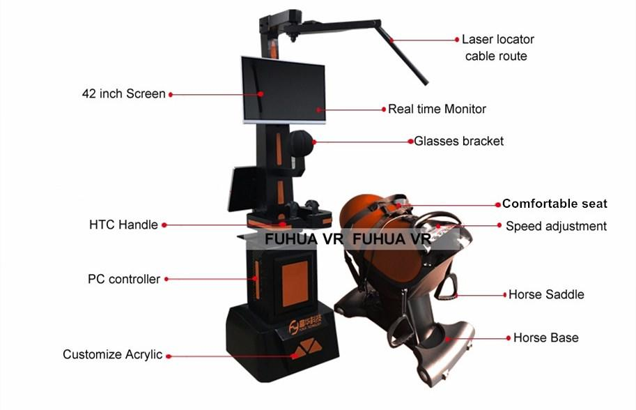 Fuhua high performance laser shot simulator dynamic control technology for market-2