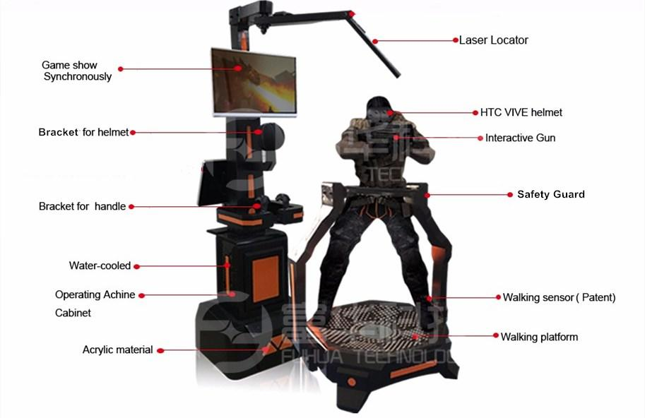 Fuhua fashionable shooting simulator engines for theme park-2